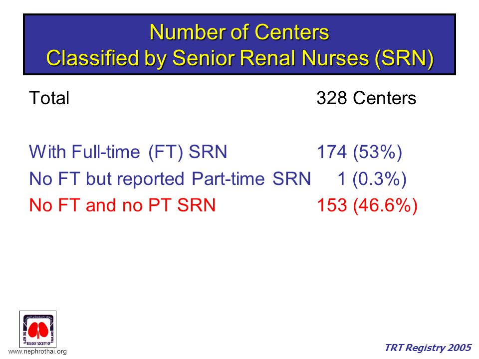 Number of Centers Classified by Senior Renal Nurses (SRN)