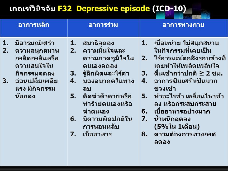 เกณฑ์วินิจฉัย F32 Depressive episode (ICD-10)