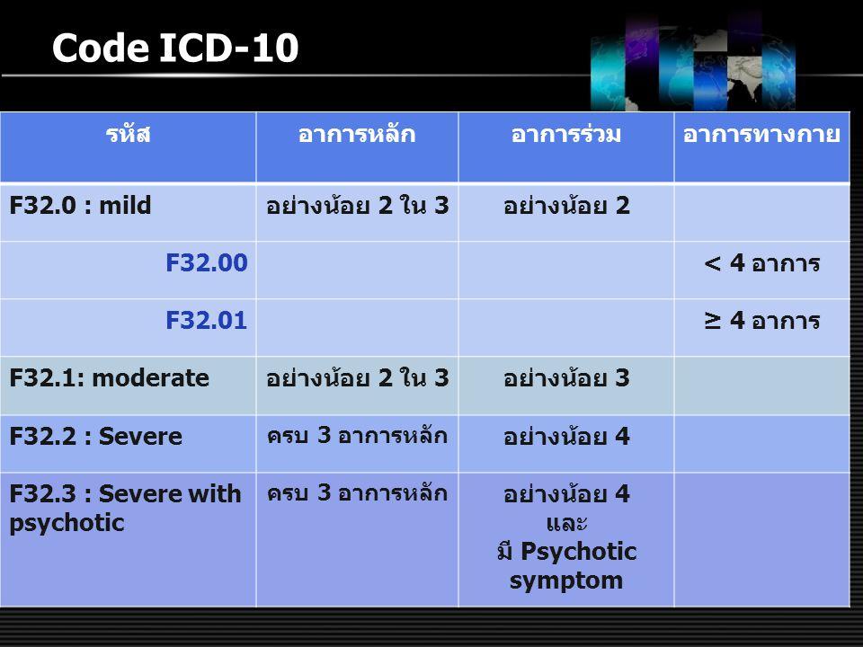 Code ICD-10 รหัส อาการหลัก อาการร่วม อาการทางกาย F32.0 : mild