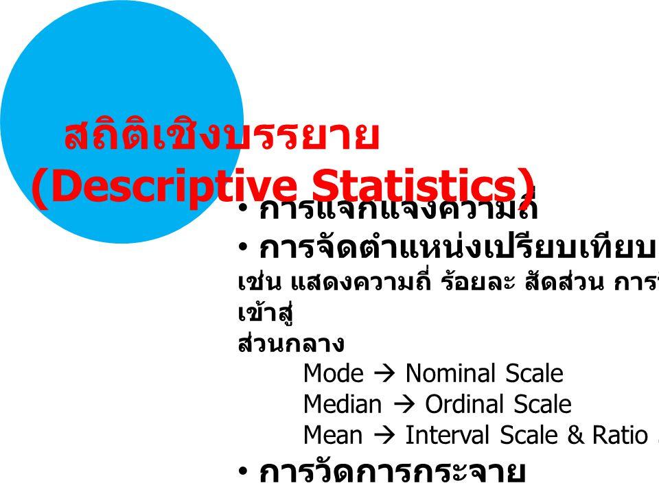 สถิติเชิงบรรยาย (Descriptive Statistics)