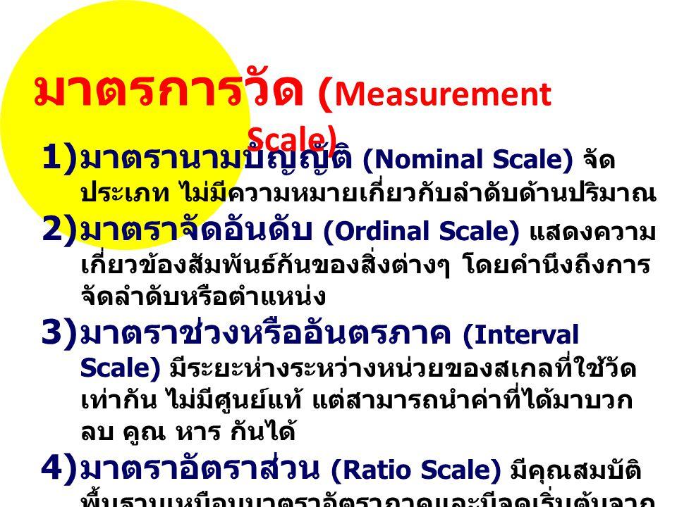 มาตรการวัด (Measurement Scale)