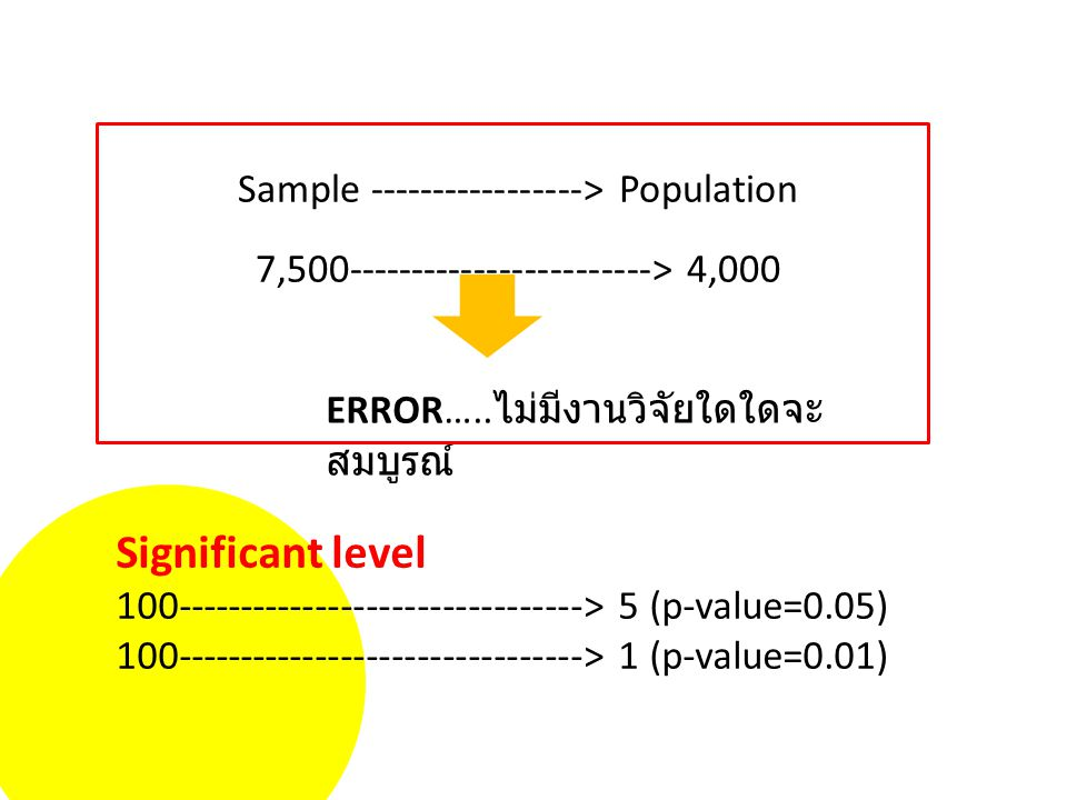 Significant level Sample -----------------> Population