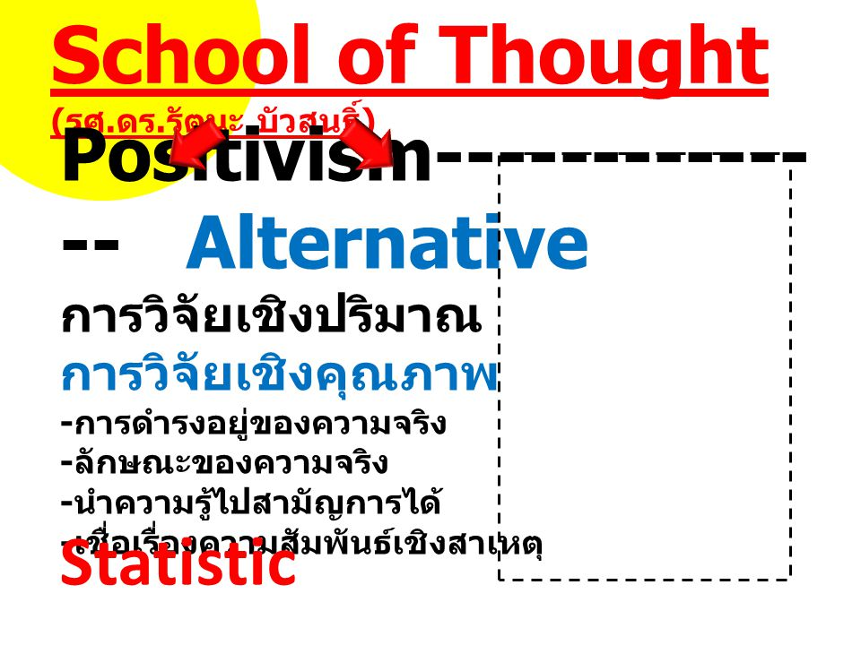 School of Thought (รศ.ดร.รัตนะ บัวสนธิ์)