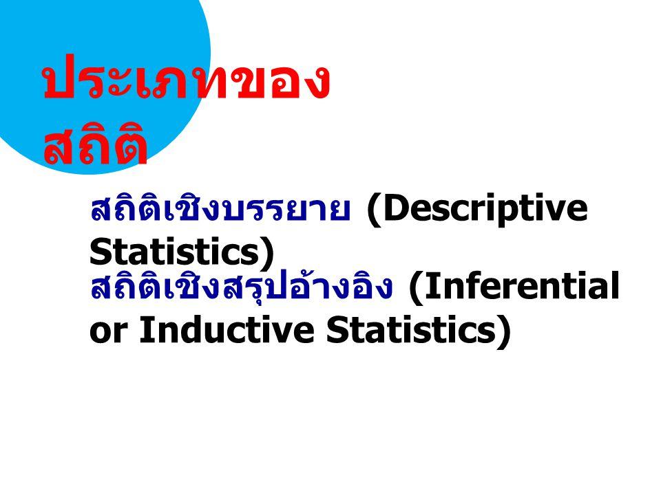 ประเภทของสถิติ สถิติเชิงบรรยาย (Descriptive Statistics)