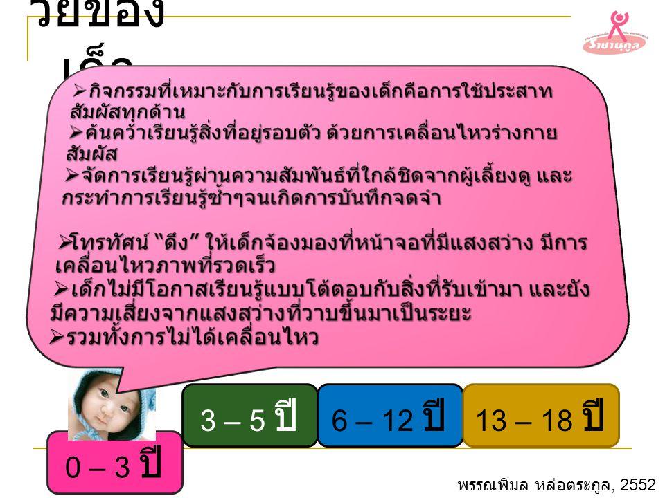 วัยของเด็ก 3 – 5 ปี 6 – 12 ปี 13 – 18 ปี 0 – 3 ปี