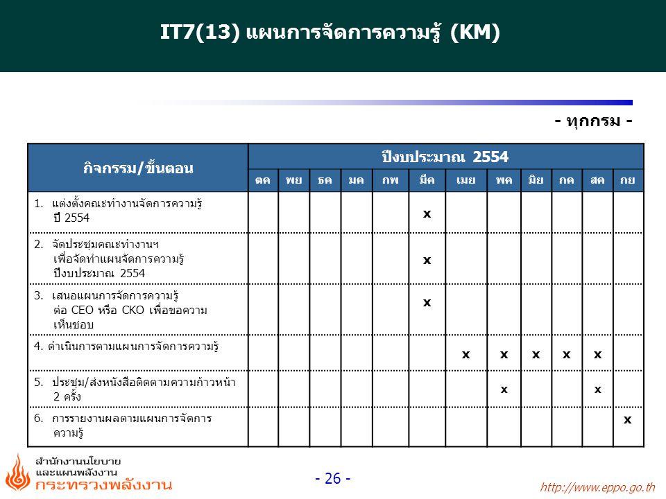 IT7(13) แผนการจัดการความรู้ (KM)