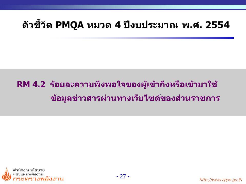 ตัวชี้วัด PMQA หมวด 4 ปีงบประมาณ พ.ศ. 2554