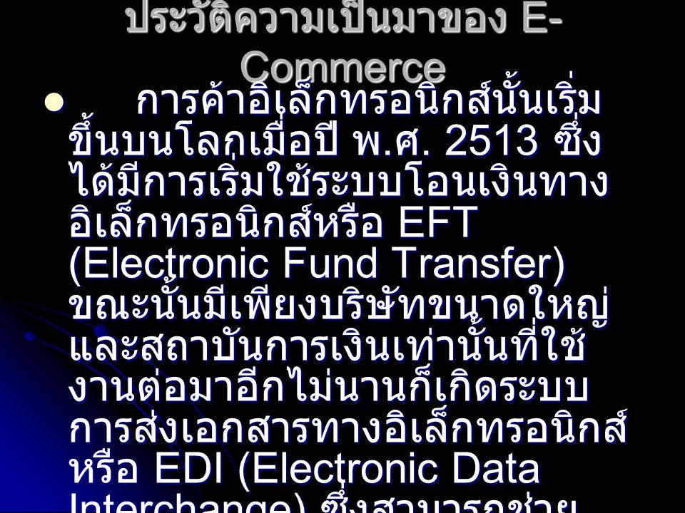 ประวัติความเป็นมาของ E-Commerce
