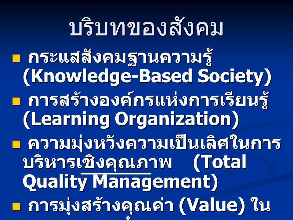 บริบทของสังคม กระแสสังคมฐานความรู้ (Knowledge-Based Society)