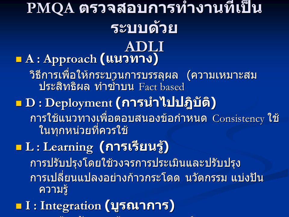 PMQA ตรวจสอบการทำงานที่เป็นระบบด้วย ADLI