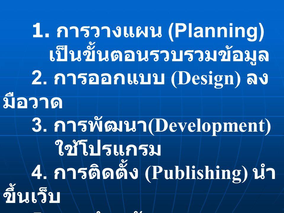 1. การวางแผน (Planning) เป็นขั้นตอนรวบรวมข้อมูล. 2. การออกแบบ (Design) ลงมือวาด. 3. การพัฒนา(Development)
