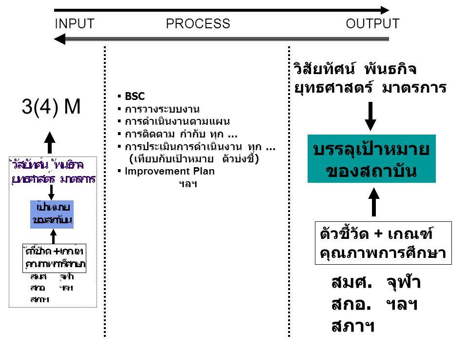 3(4) M บรรลุเป้าหมาย ของสถาบัน สมศ. สกอ. สภาฯ จุฬา ฯลฯ