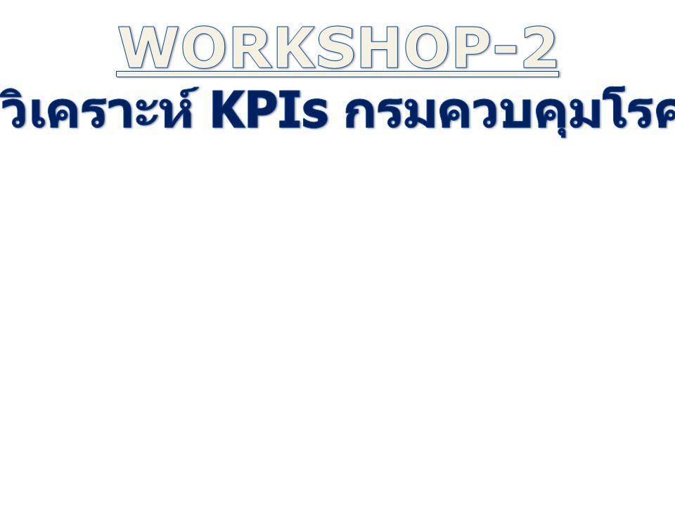 วิเคราะห์ KPIs กรมควบคุมโรค