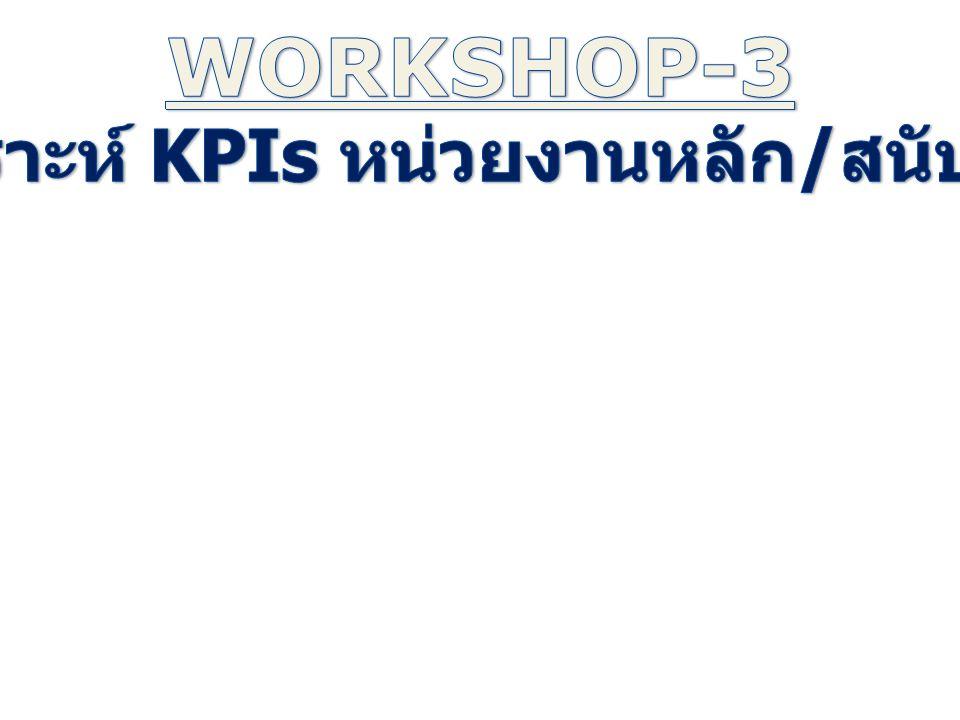 วิเคราะห์ KPIs หน่วยงานหลัก/สนับสนุน