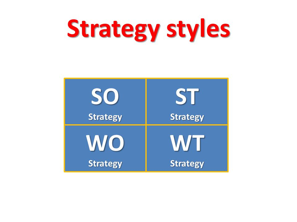 Strategy styles SO Strategy ST Strategy WO Strategy WT Strategy