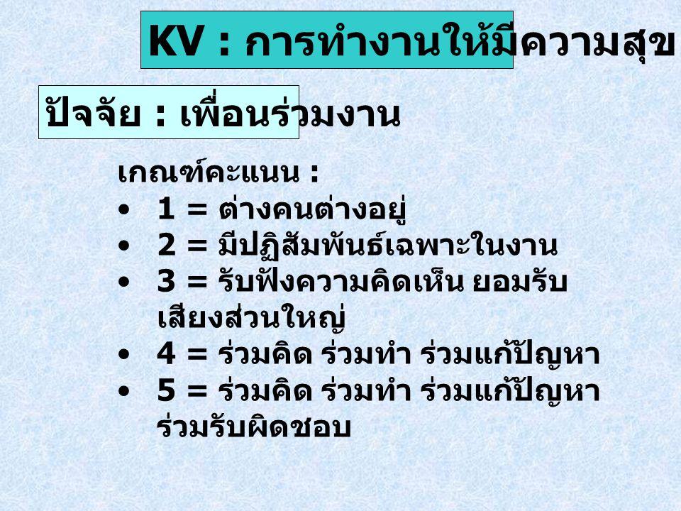 KV : การทำงานให้มีความสุข