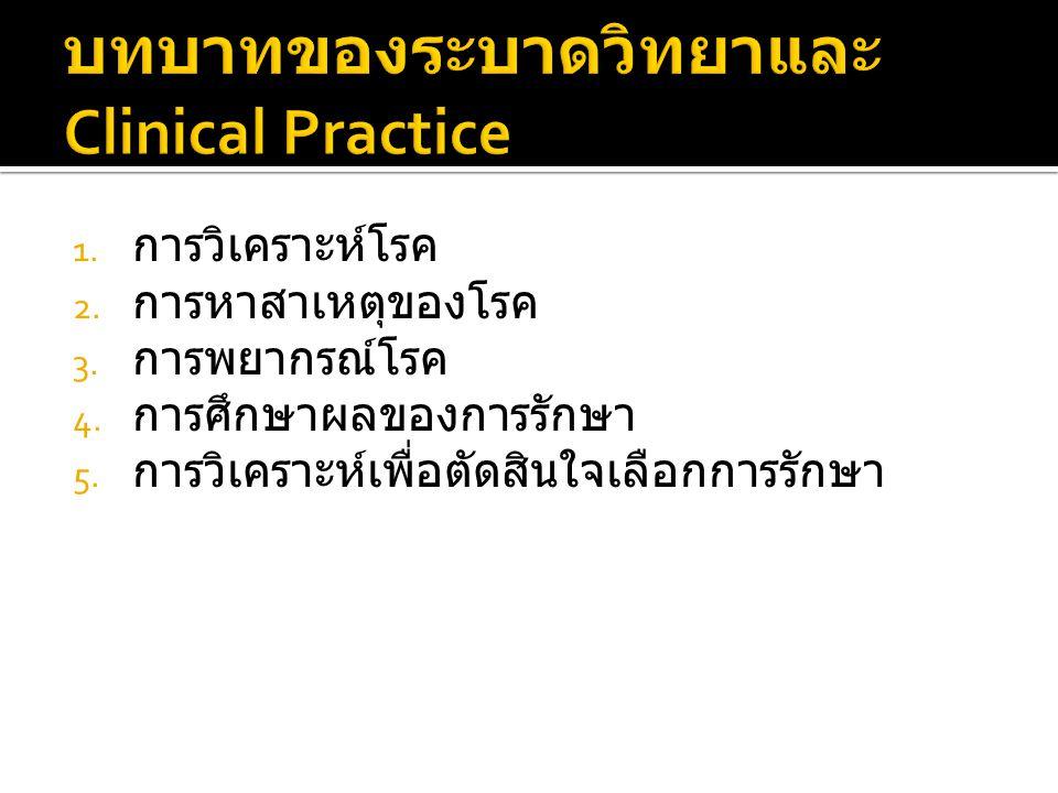 บทบาทของระบาดวิทยาและ Clinical Practice