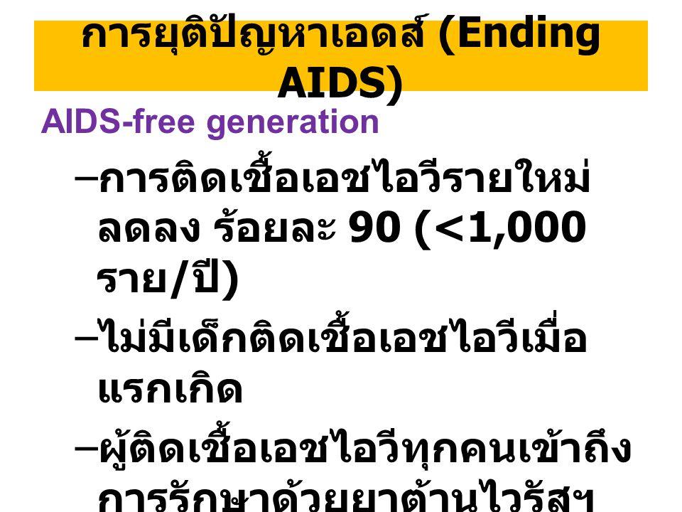 การยุติปัญหาเอดส์ (Ending AIDS)