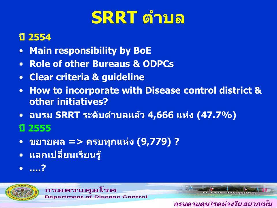 SRRT ตำบล ปี 2554 Main responsibility by BoE