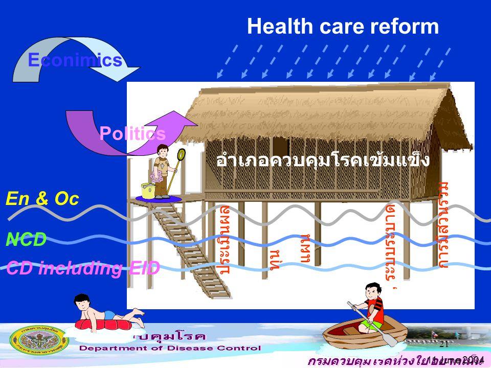 Health care reform Econimics Politics อำเภอควบคุมโรคเข้มแข็ง En & Oc
