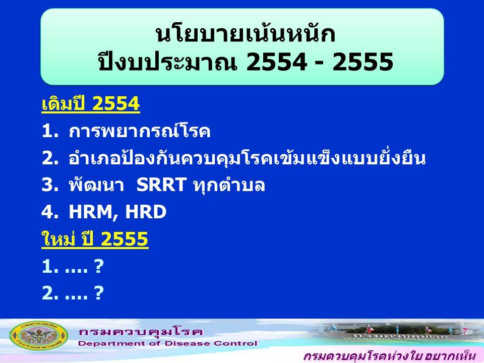 นโยบายเน้นหนัก ปีงบประมาณ 2554 - 2555