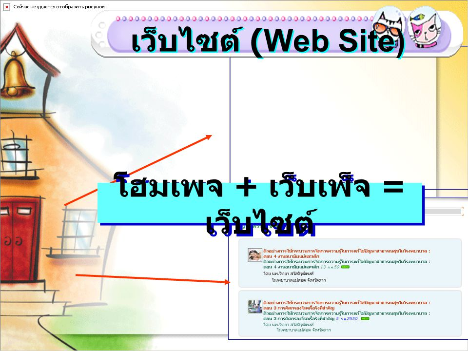 โฮมเพจ + เว็บเพ็จ = เว็บไซต์