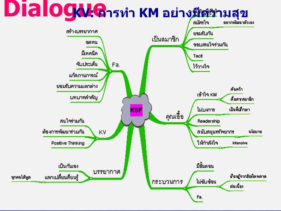 Dialogue KV: การทำ KM อย่างมีความสุข