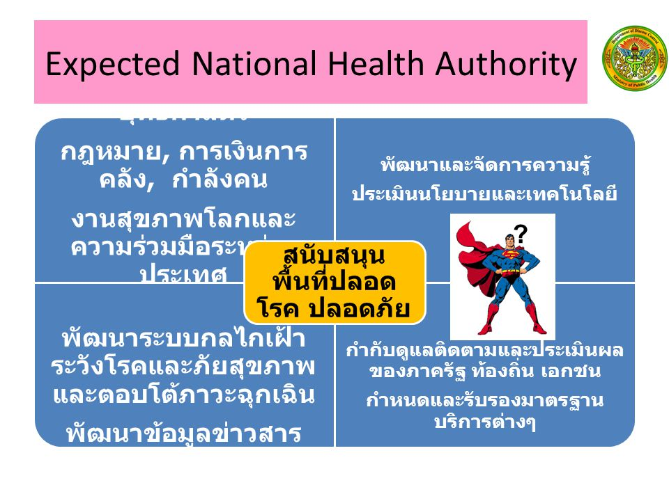 Expected National Health Authority