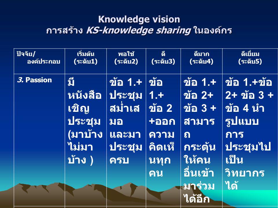 Knowledge vision การสร้าง KS-knowledge sharing ในองค์กร