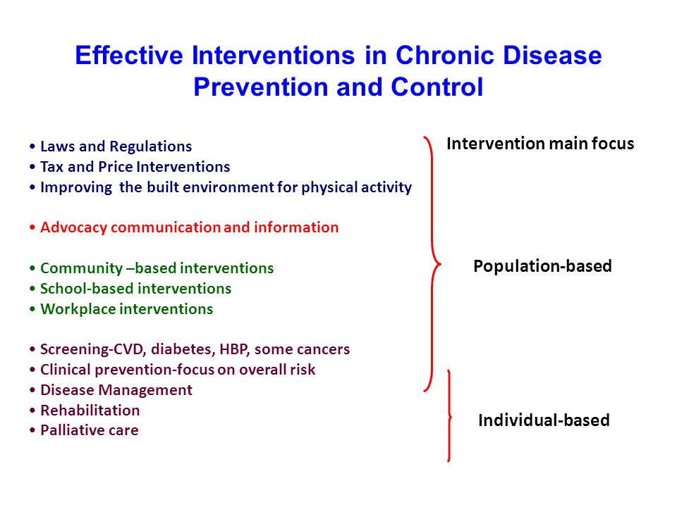 Effective Interventions in Chronic Disease Prevention and Control