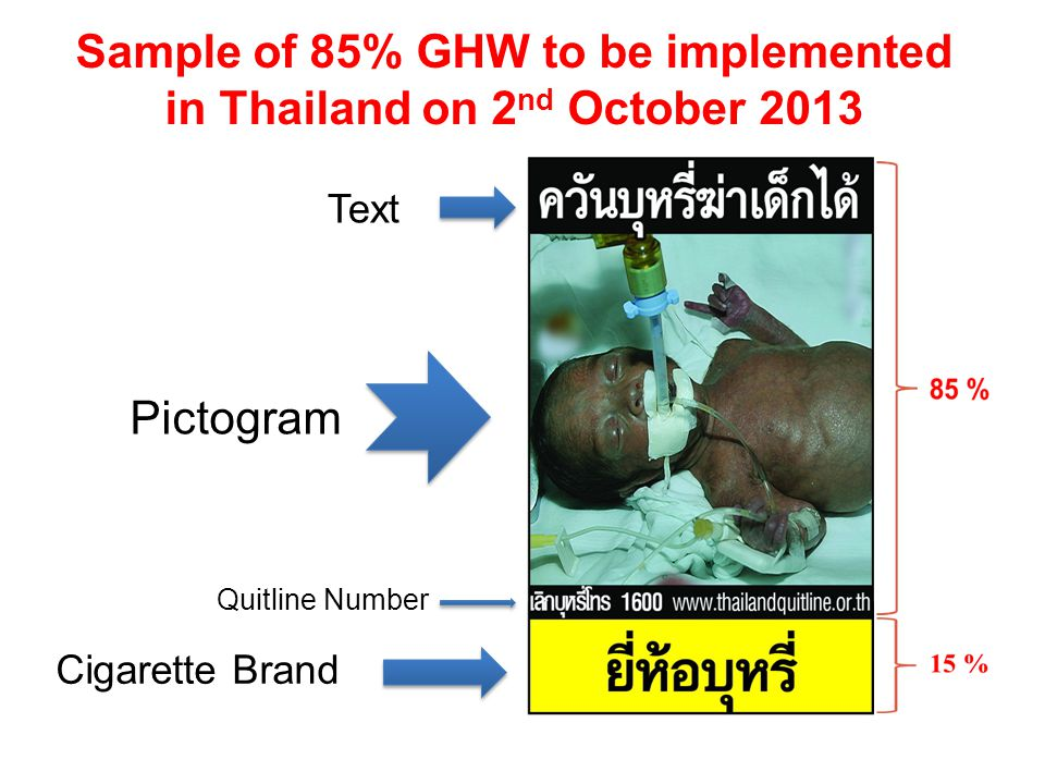 Sample of 85% GHW to be implemented in Thailand on 2nd October 2013