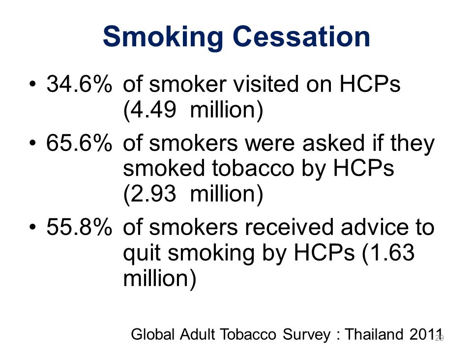 Smoking Cessation 34.6% of smoker visited on HCPs (4.49 million)