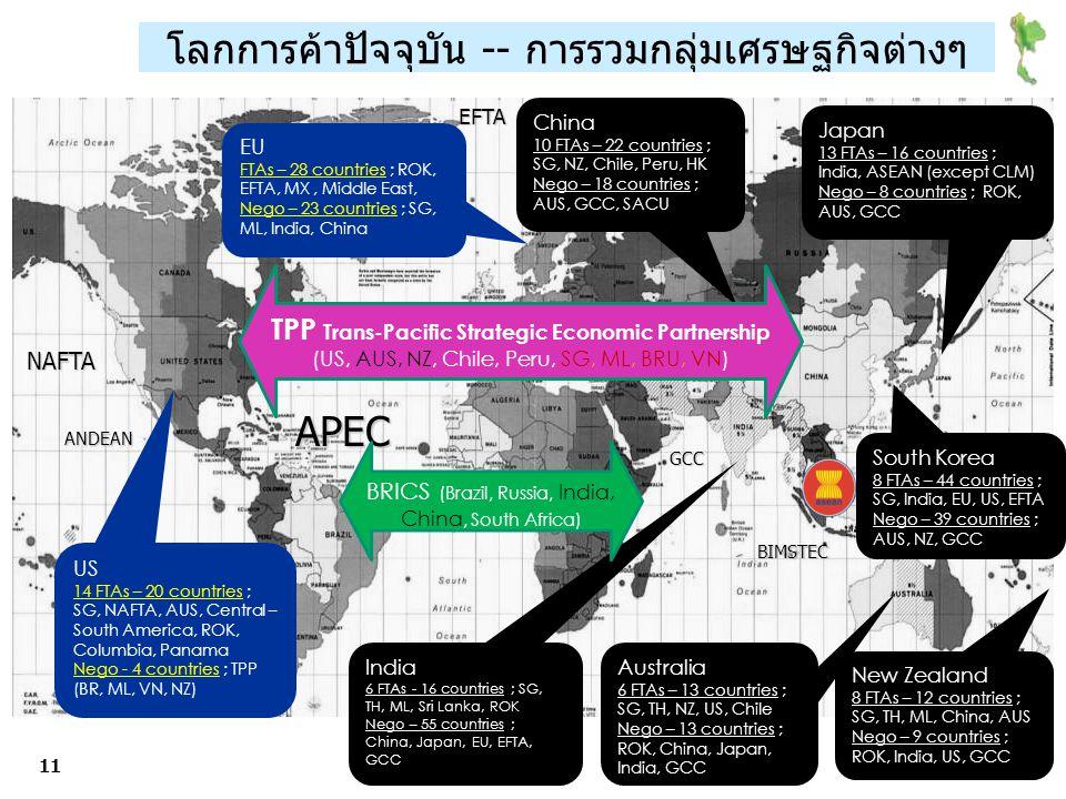 TPP Trans-Pacific Strategic Economic Partnership