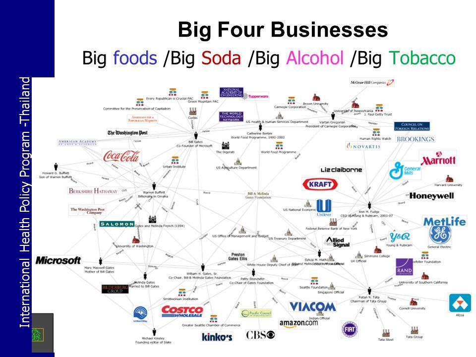 Big foods /Big Soda /Big Alcohol /Big Tobacco
