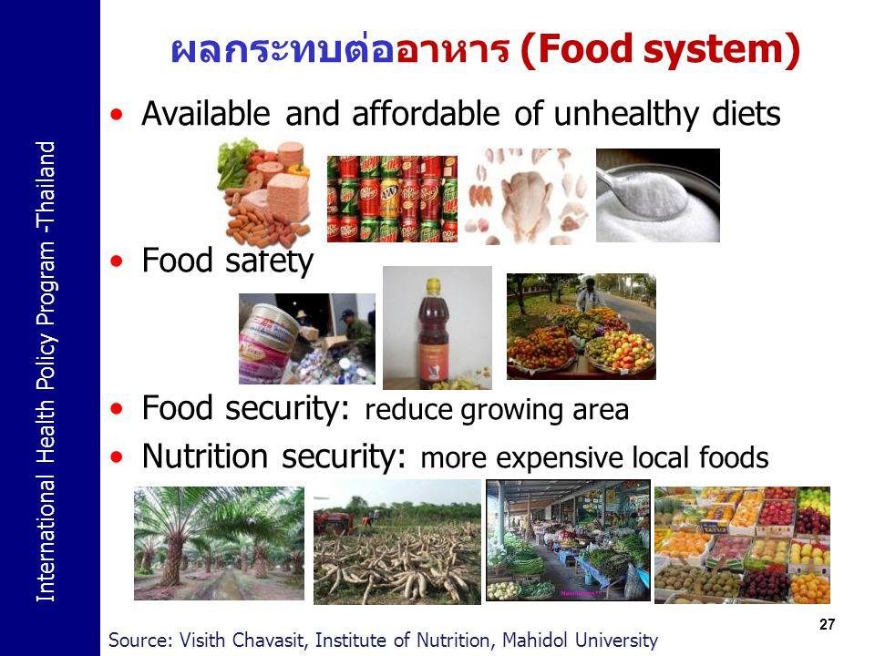 ผลกระทบต่ออาหาร (Food system)