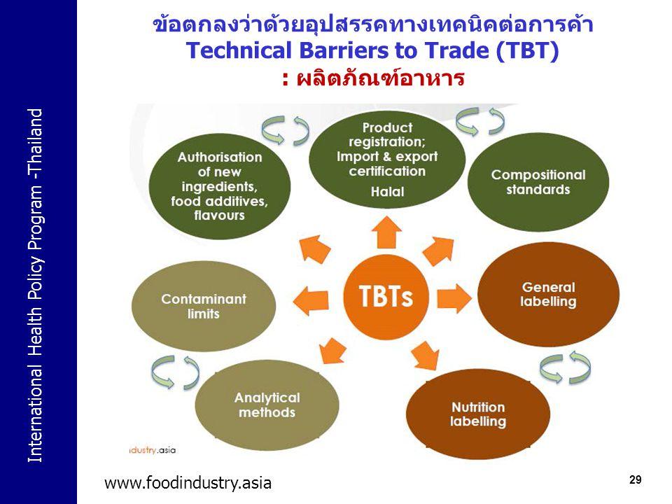 ข้อตกลงว่าด้วยอุปสรรคทางเทคนิคต่อการค้า Technical Barriers to Trade (TBT) : ผลิตภัณฑ์อาหาร