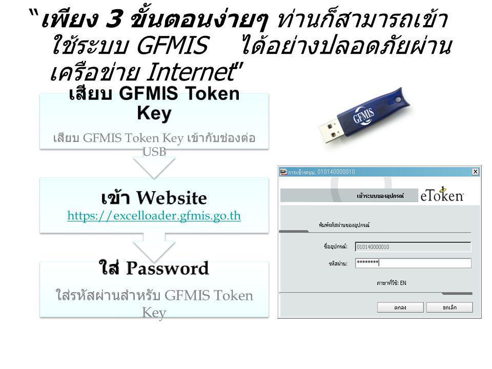 เพียง 3 ขั้นตอนง่ายๆ ท่านก็สามารถเข้าใช้ระบบ GFMIS ได้อย่างปลอดภัยผ่านเครือข่าย Internet