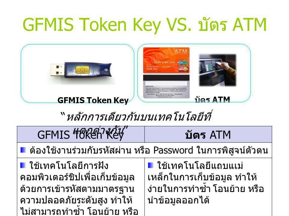 GFMIS Token Key VS. บัตร ATM