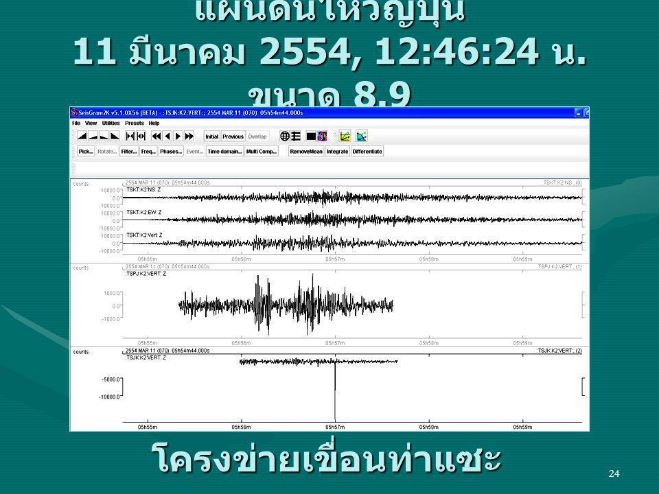 แผ่นดินไหวญี่ปุ่น 11 มีนาคม 2554, 12:46:24 น. ขนาด 8.9
