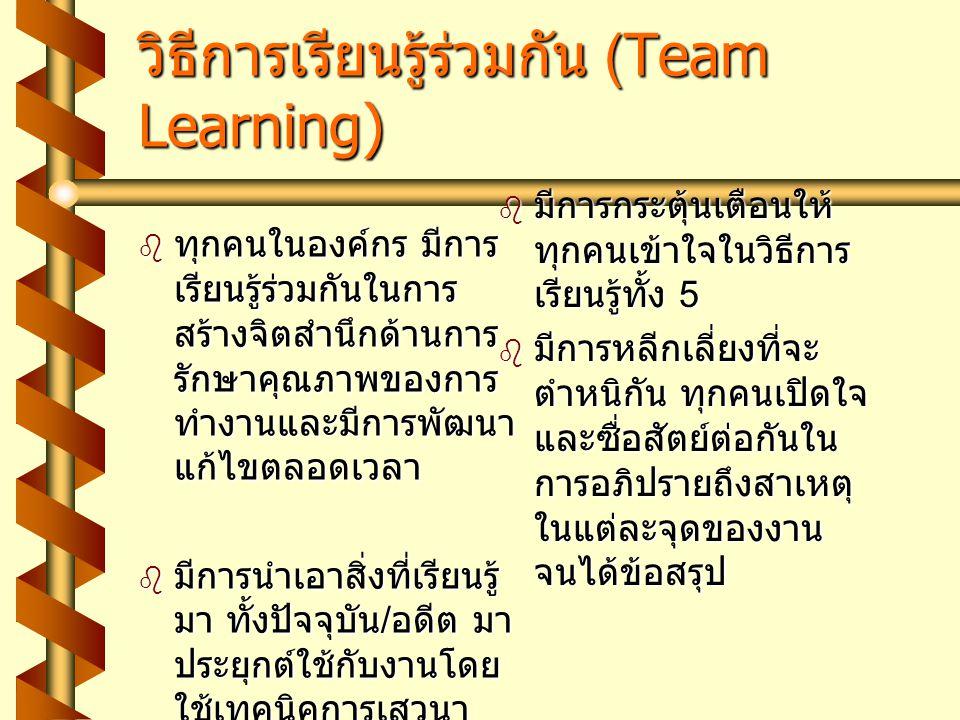 วิธีการเรียนรู้ร่วมกัน (Team Learning)