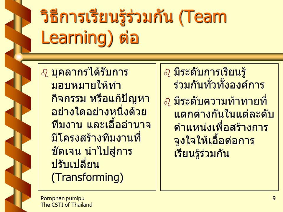 วิธีการเรียนรู้ร่วมกัน (Team Learning) ต่อ
