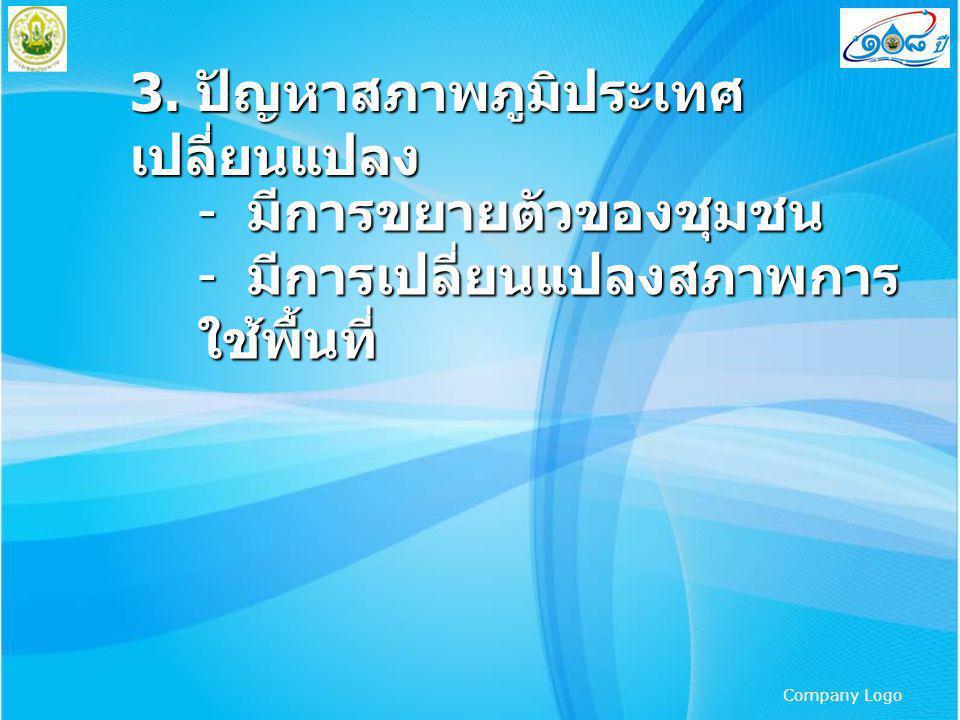 3. ปัญหาสภาพภูมิประเทศเปลี่ยนแปลง