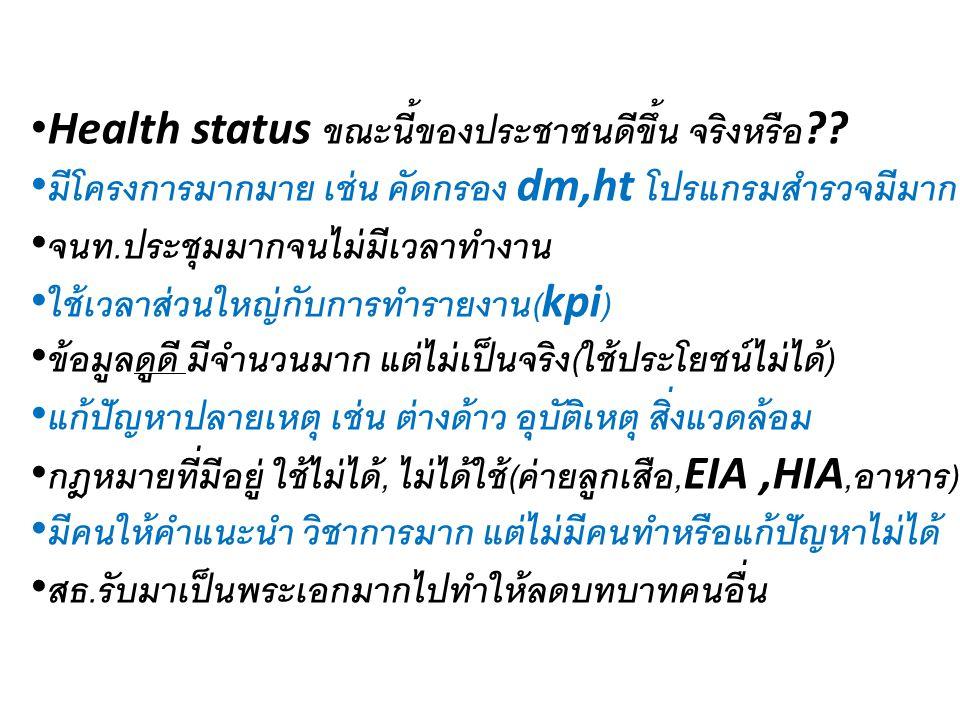 Health status ขณะนี้ของประชาชนดีขึ้น จริงหรือ