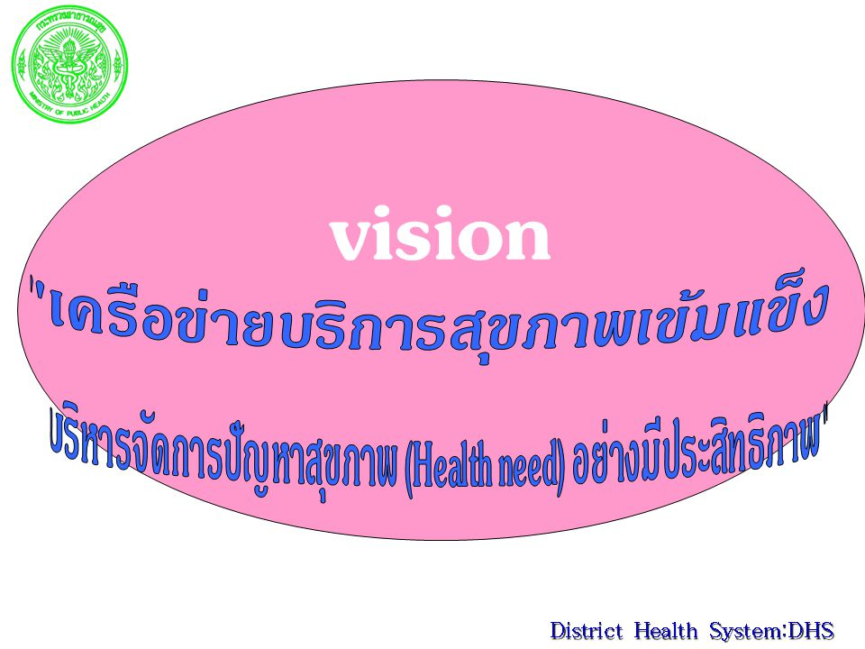 vision District Health System:DHS เครือข่ายบริการสุขภาพเข้มแข็ง