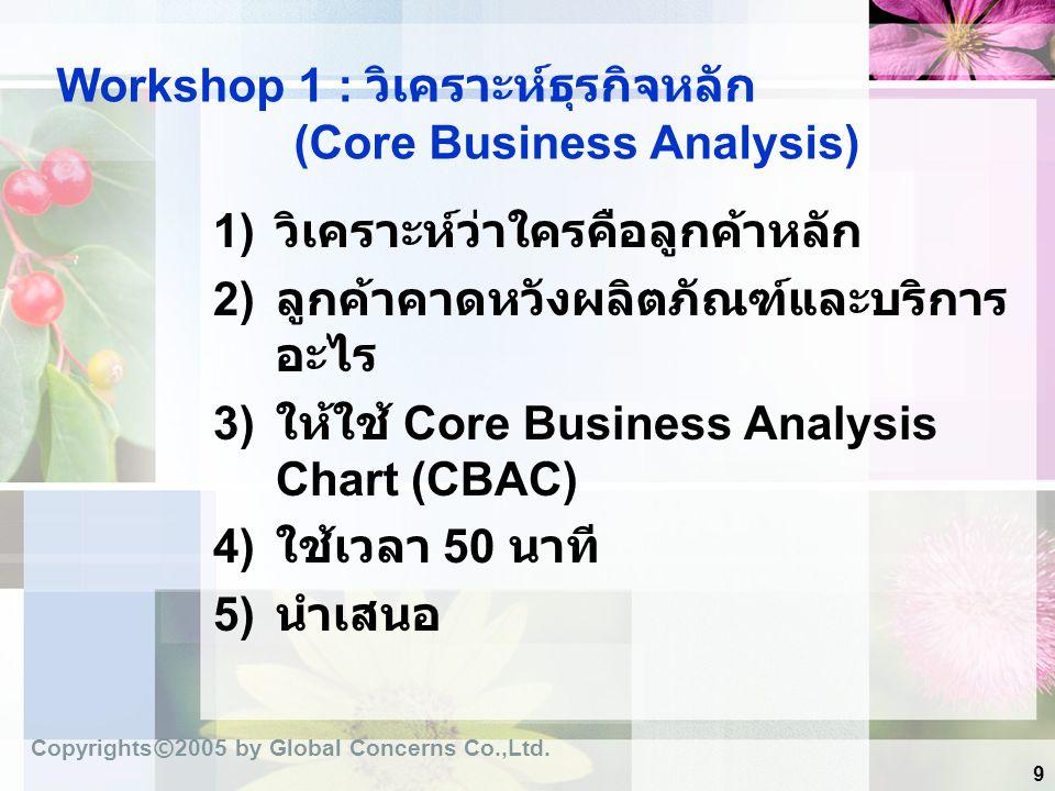 Workshop 1 : วิเคราะห์ธุรกิจหลัก (Core Business Analysis)