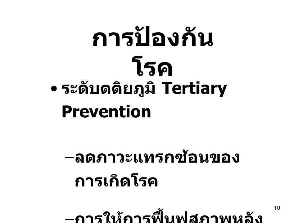 การป้องกันโรค ระดับตติยภูมิ Tertiary Prevention