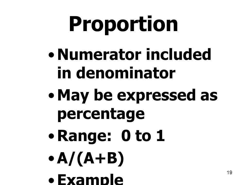 Proportion Numerator included in denominator