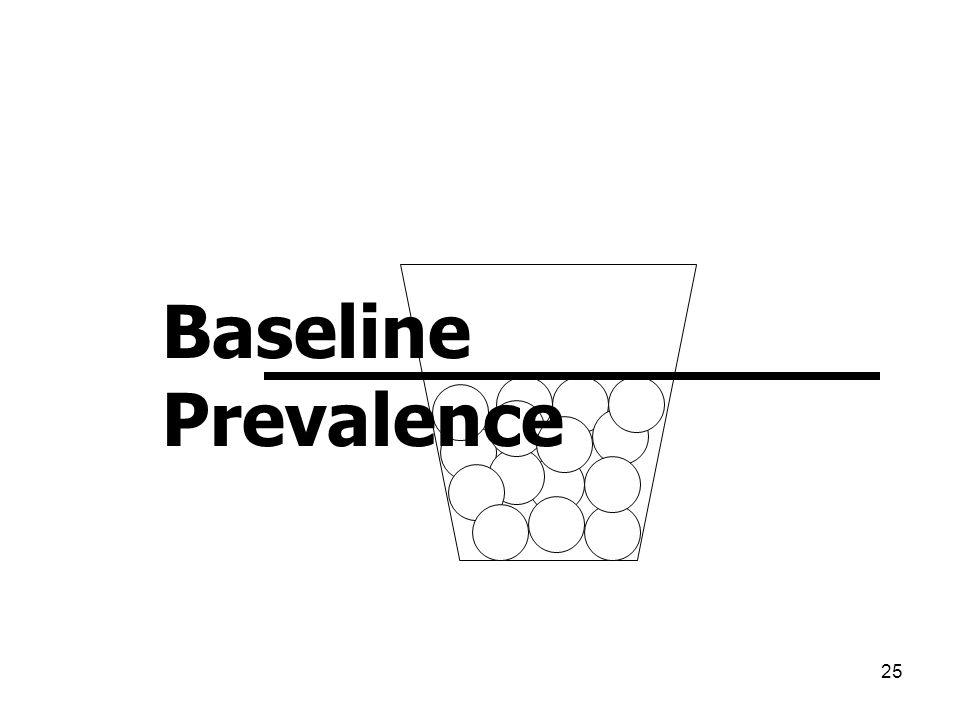 Baseline Prevalence