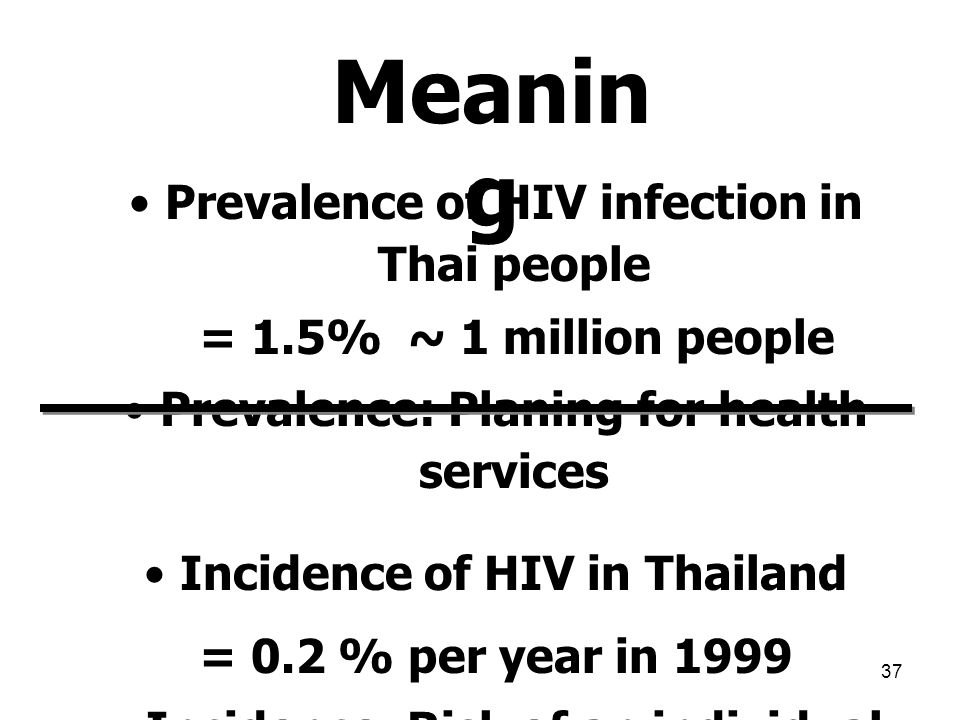 Meaning Prevalence of HIV infection in Thai people