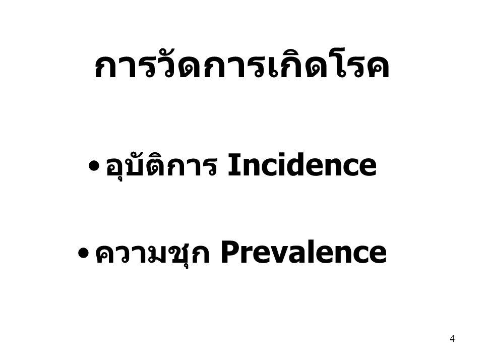 การวัดการเกิดโรค อุบัติการ Incidence ความชุก Prevalence